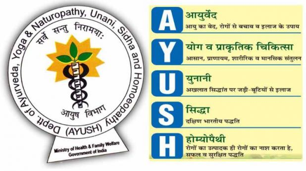 Admission to Ayush UG/PG courses through NEET
